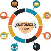 123Coimbatore CRM Software